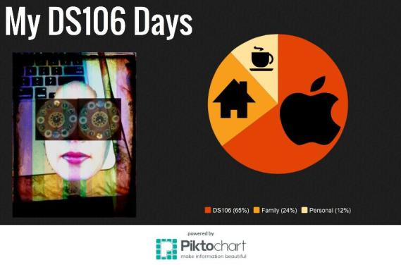 DS106 Infographic